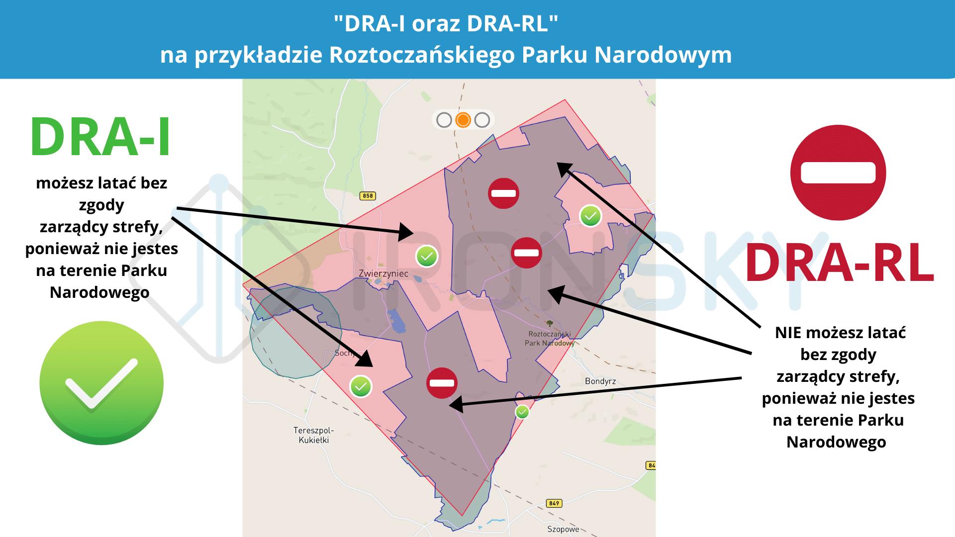 infografika autorstwa IRONSKY sp zoo sp k ironsky.pl uznanego podmiotu przez ULC do szkoleń i egzaminowania pilotów dronów w Polsce