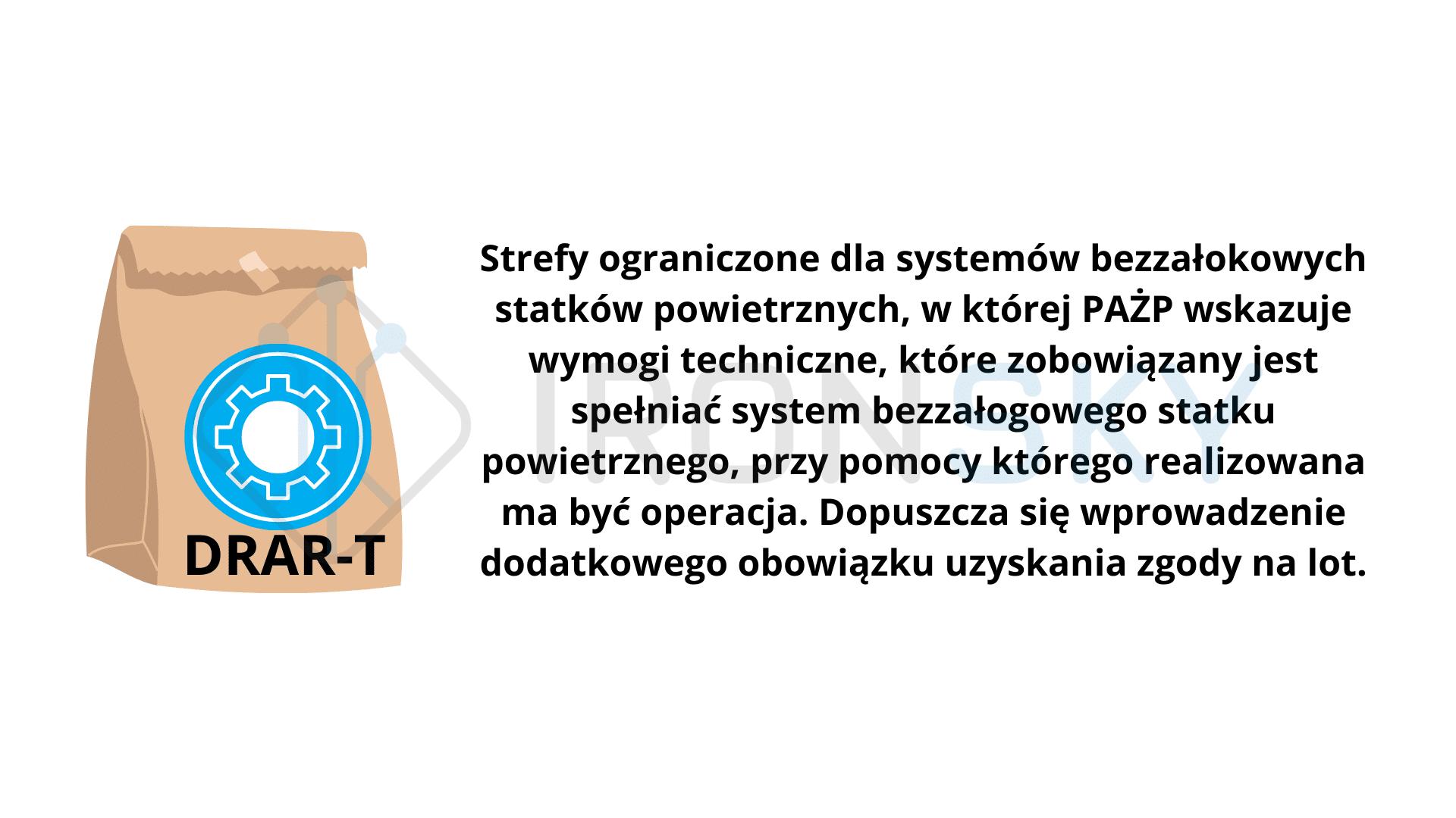 DRAR-T strefa informacyjna dla systemów dronów ironsky ironsky.pl sklep drony szkolenia UAVO NSTS A1 A2 A3