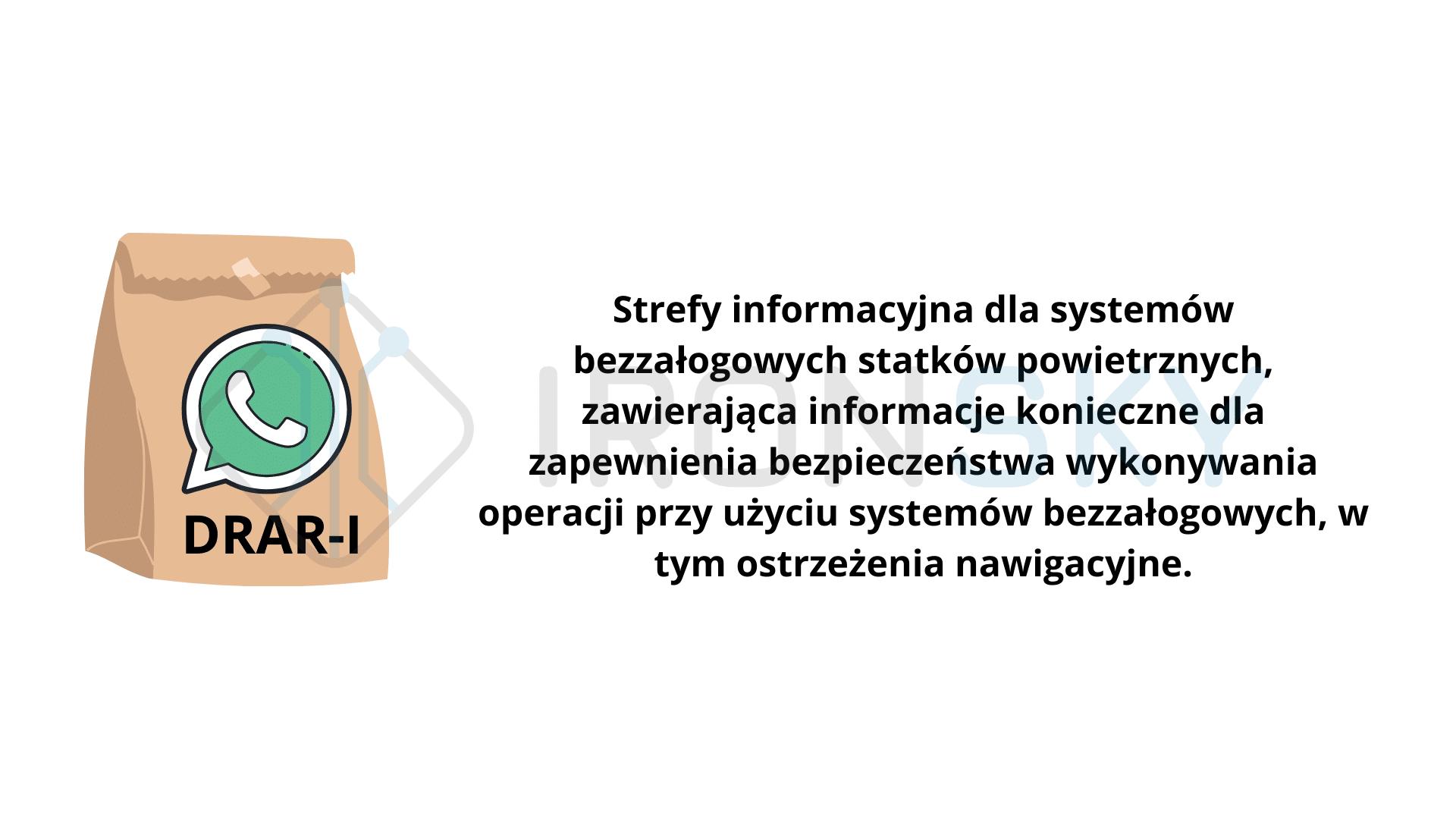 DRAR-I strefa informacyjna dla systemów dronów dla
